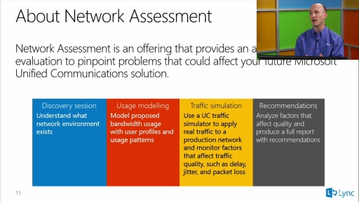 Lync Network Assessment Methodologies