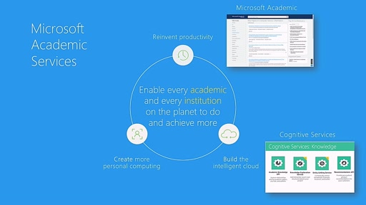 Microsoft Academic: New applications and research opportunities