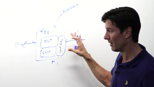 Inside the Confidential Consortium Blockchain Framework with Mark Russinovich