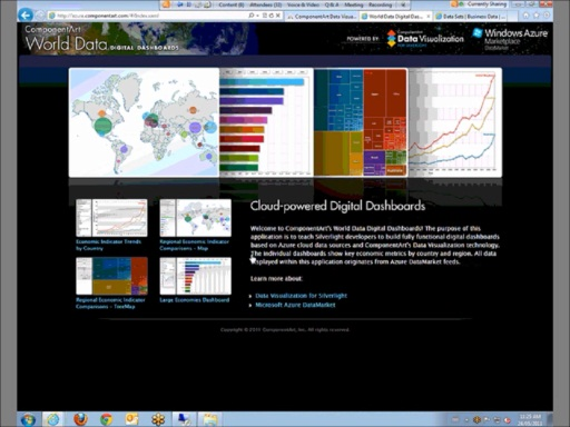 Leveraging DataMarket to Create Cloud-Powered Digital Dashboards