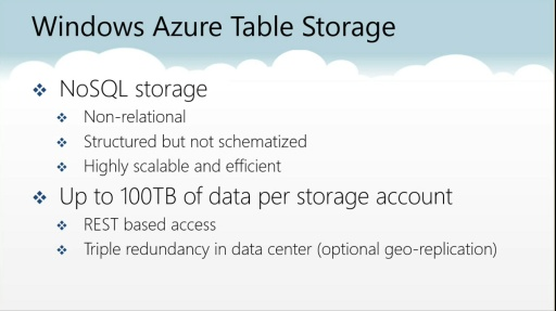 Microsoft DevRadio: (Part 5) Practical Azure with Jim O'Neil –Table Storage Overview