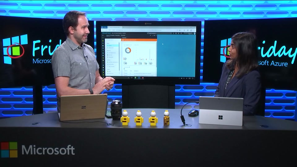 Azure Active Directory Identity Protection