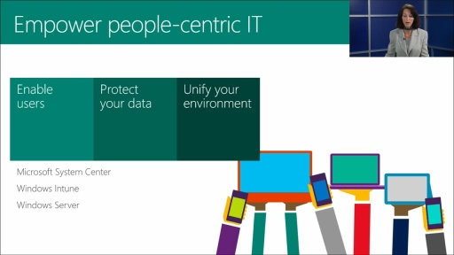 People-centric IT Immersion: (00) Introduction and Overview on the Cloud OS and People-centric IT