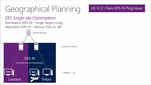 MDOP User Experience Virtualization Deep Dive: (02) Planning for UE-V