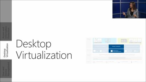 People-centric IT Immersion: (02a) Evolve Experience - Desktop Virtualization, Part 1