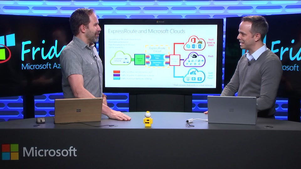 Azure Hybrid Networking 201