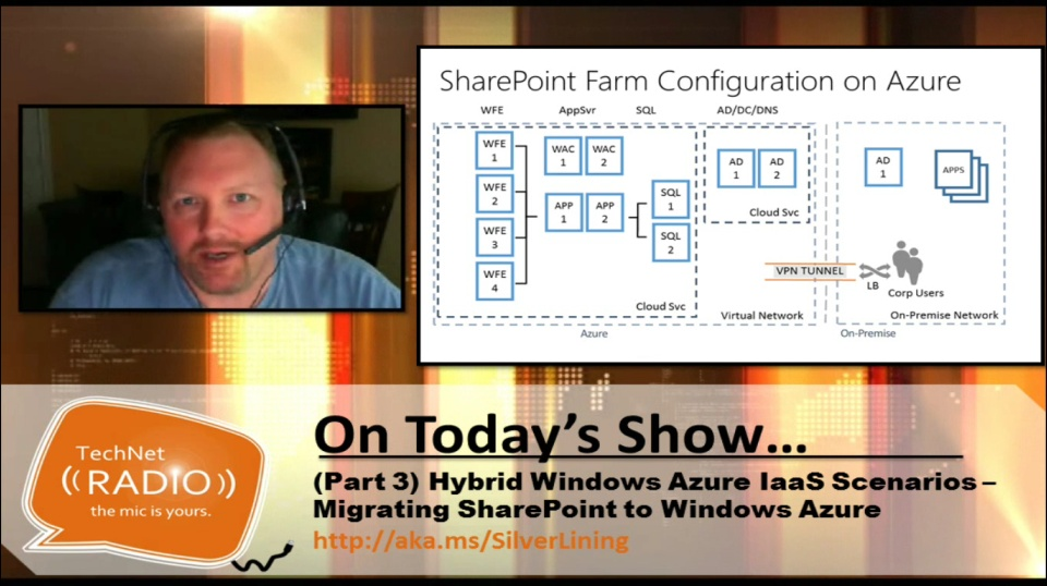 TechNet Radio: (Part 3) Hybrid Windows Azure IaaS Scenarios – Migrating SharePoint to Windows Azure