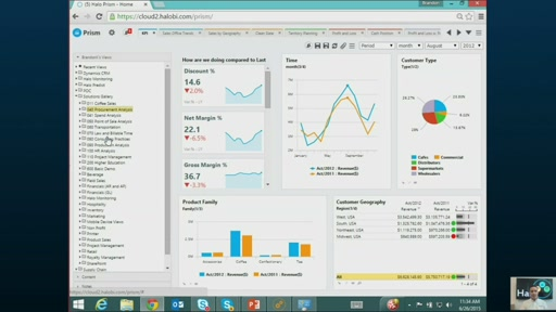 Radically Simple Business Intelligence with Halo BI and the Microsoft Azure Cloud