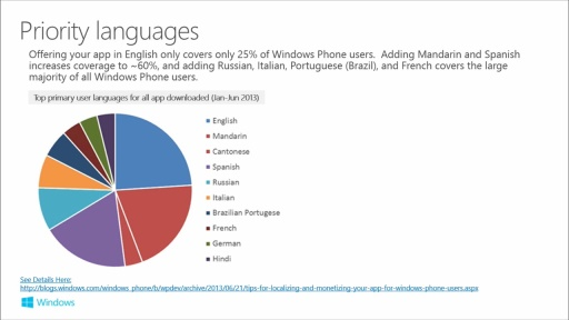 Building Apps for Windows Phone 8.1: (08) Localization and Globalization in Windows Runtime Apps