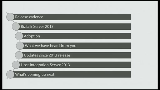 What's New in BizTalk Server 2013