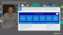 2016-04-28  Azure Hybrid Cloud: Cost Reduction, Increased Agility and Improved Scalability
