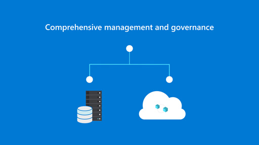 How to manage and govern hybrid environments throughout the migration journey with Azure Migrate
