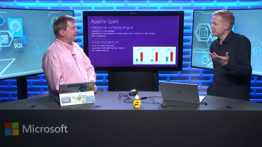 Interactive Spark on Azure