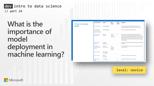 What is the importance of model deployment in machine learning? (24 of 28)