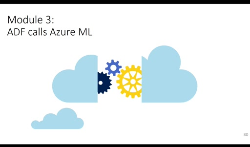 Operationalizing Solutions with Azure Data Factory - Session 7 - Call Azure ML from ADF
