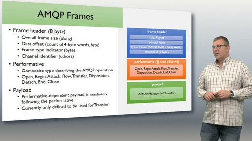 The AMQP 1.0 Protocol - 6/6 - Composite Types and Messages