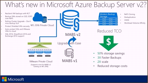 Protect Windows Server 2016 and vCenter/ESXi 6.5 VMs using Azure Backup Server