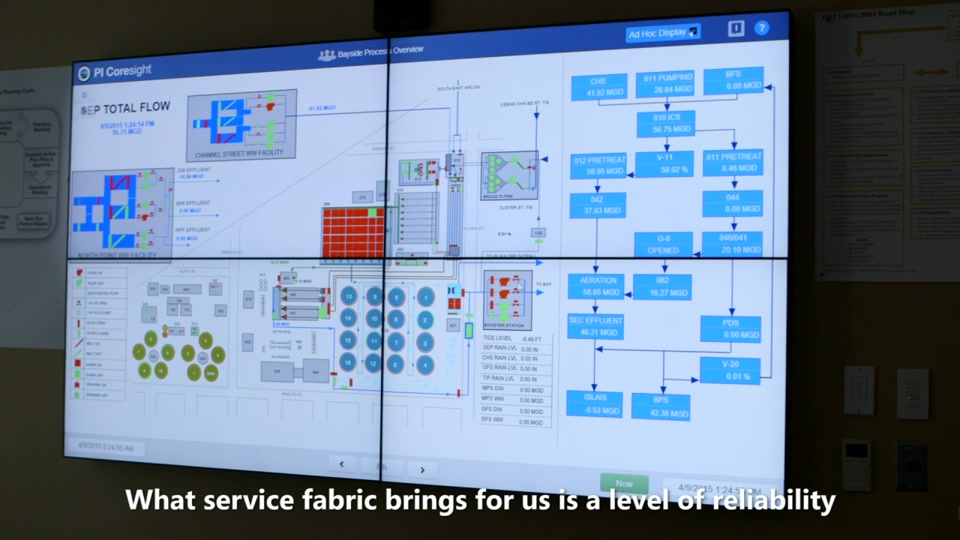 Service Fabric Overview with OSISoft