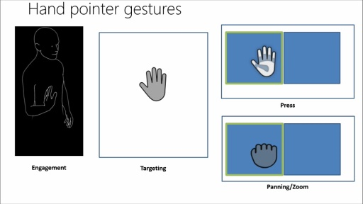 Programming Kinect for Windows v2: (03) Hand Pointer Gestures and Speech