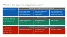 Office 365 & the Enterprise Mobility Suite