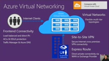 (Part 2) Microsoft Azure for Amazon AWS Cloud Professionals: Networking