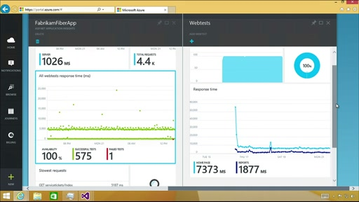 Monitoring Availability with Application Insights