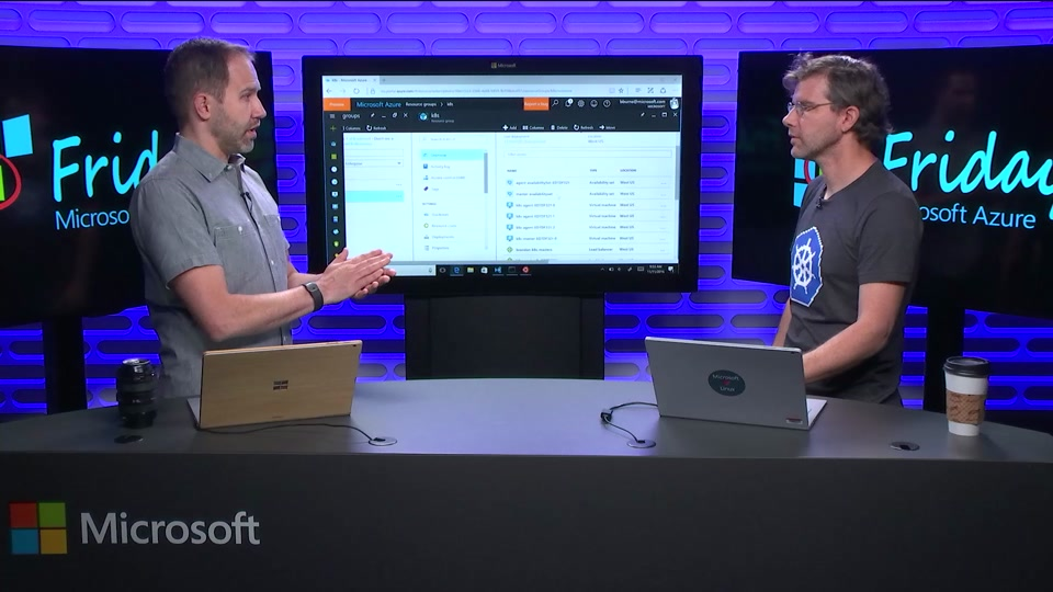 Kubernetes Support in Azure Container Services