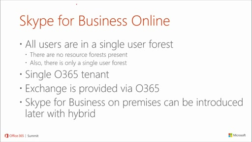 Skype for Business: Architecture and Design Considerations: (01) Skype for Business: Architecture and Design Considerations