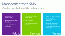 Service Management Automation with Windows Azure Pack: (03) Service Management with Service Management Automation