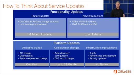 Office 365 Fundamentals: (05) Office 365 Service Communications