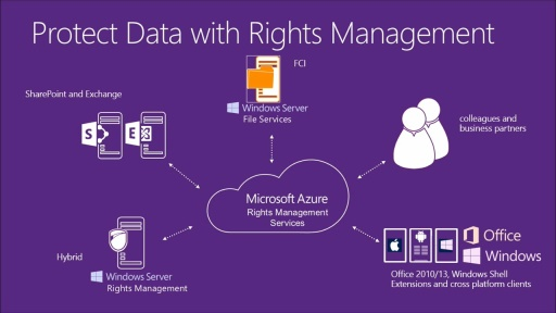 Expanding Office 365 with Enterprise Mobility Suite: (07) Protect Your Customers Files Wherever They Are