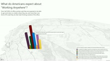 Power BI for Office 365 Video of Harris Interactive Survey Data
