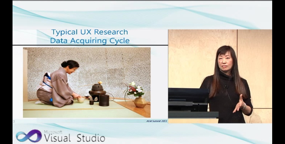Agile User Experience Practices Applied
