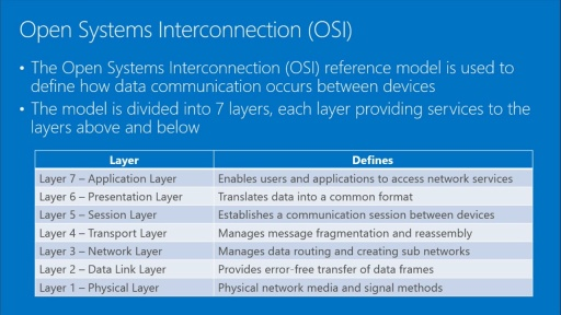 Networking Fundamentals: (02) Defining Networks with the OSI Model