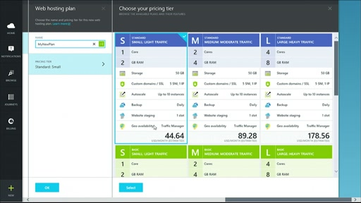 Inside Azure Web Hosting Plans