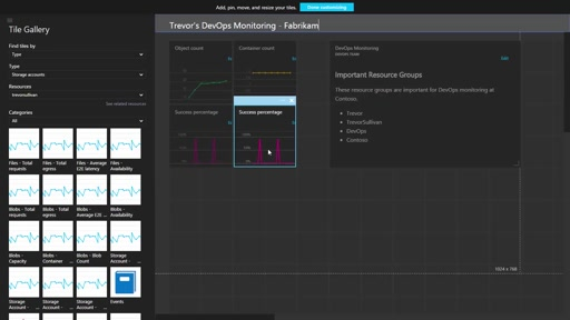 Build Custom Dashboards in the Microsoft Azure Portal