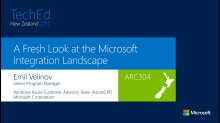 A fresh look at the Microsoft Integration landscape