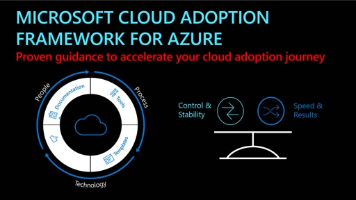 The Microsoft Cloud Adoption Framework for Azure
