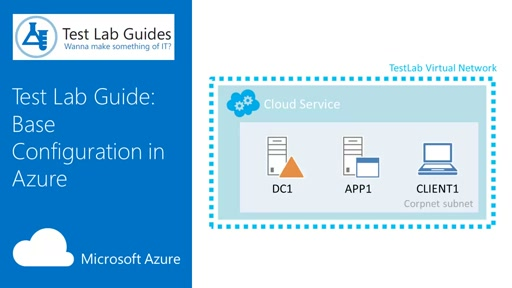 Base Configuration in Azure Test Lab Guide Overview
