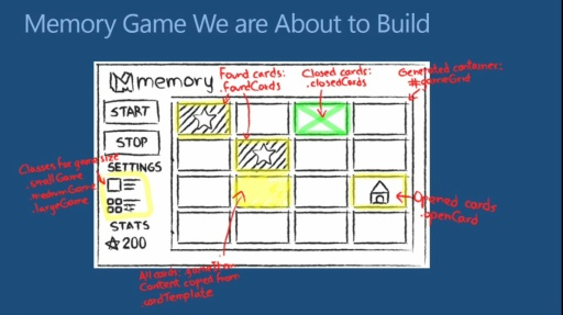 How Do I: (Part 1) Using Blend to Design HTML5 Windows 8 Apps: Creating and Defining Style Rules