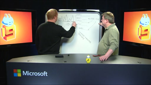Azure SQL Database and the new Database Throughput Unit
