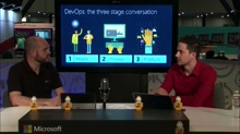 Edge Show 106 - IT Pro Role in DevOps