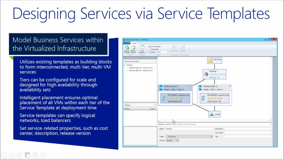 Virtualizing Your Data Center with Hyper-V and System Center: (04) Virtual Machine & Service ...