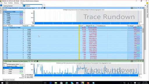 Windows Performance Toolkit: How to Analyze and Remedy Performance Issues in Your Systems