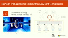 Enabling Service Virtualization on Demand on Microsoft Azure with CA Technologies