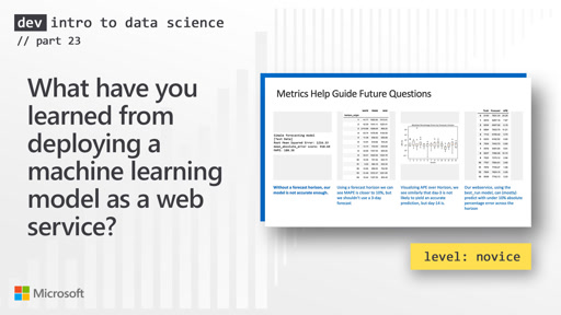 What have you learned from deploying a machine learning model as a web service? (23 of 28)
