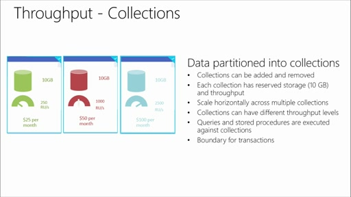 Developing Solutions with Azure DocumentDB: (04) Optimization