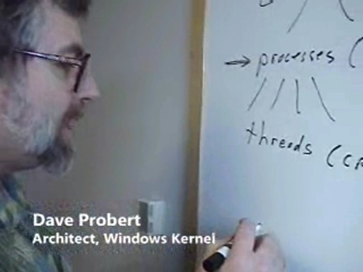 Windows, Part II - Dave Probert