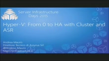Hyper-V: From 0 to HA with Cluster and ASR - WS07