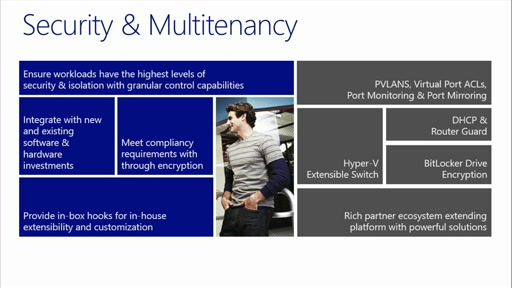 Windows Server 2012 R2 Virtualization: (02) Security and Multitenancy